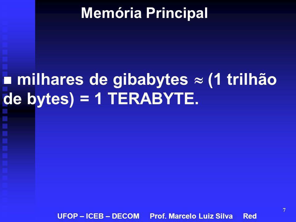 7 Memória Principal milhares de gibabytes (1 trilhão de bytes) = 1 TERABYTE. UFOP – ICEB – DECOM Prof. Marcelo Luiz Silva Red