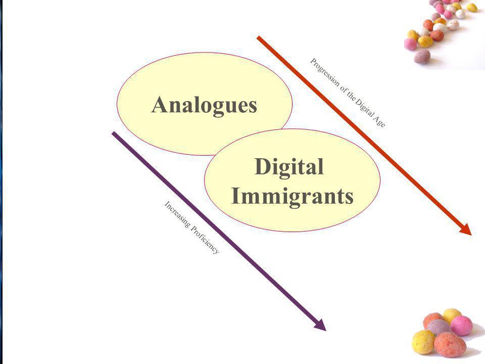 # Analogues Digital Immigrants Digital Natives Progression of the Digital Age Increasing Proficiency
