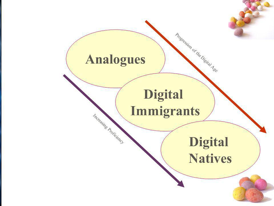 # Analogues Digital Immigrants Digital Natives Progression of the Digital Age Increasing Proficiency