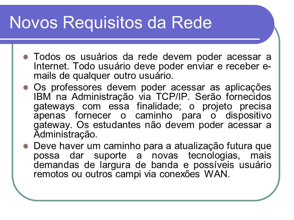 Novos Requisitos da Rede Todos os usuários da rede devem poder acessar a Internet. Todo usuário deve poder enviar e receber e- mails de qualquer outro