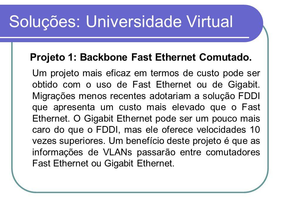 Soluções: Universidade Virtual Projeto 1: Backbone Fast Ethernet Comutado. Um projeto mais eficaz em termos de custo pode ser obtido com o uso de Fast