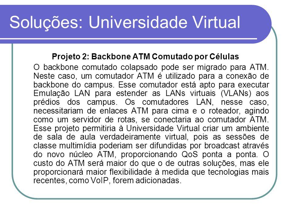 Soluções: Universidade Virtual Projeto 2: Backbone ATM Comutado por Células O backbone comutado colapsado pode ser migrado para ATM. Neste caso, um co