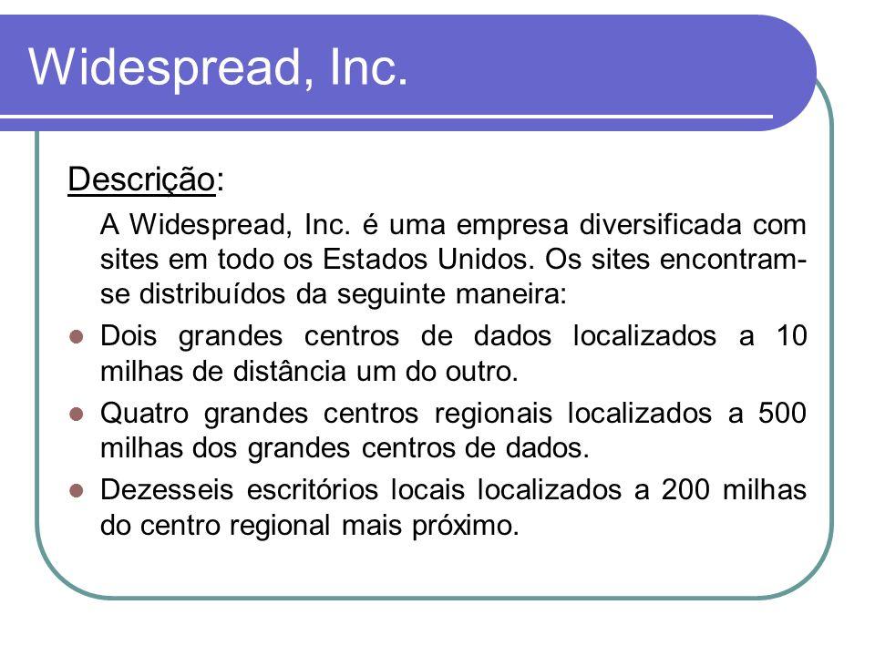 Widespread, Inc. Descrição: A Widespread, Inc. é uma empresa diversificada com sites em todo os Estados Unidos. Os sites encontram- se distribuídos da