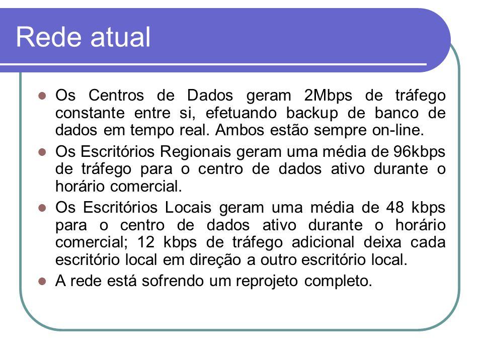 Rede atual Os Centros de Dados geram 2Mbps de tráfego constante entre si, efetuando backup de banco de dados em tempo real. Ambos estão sempre on-line
