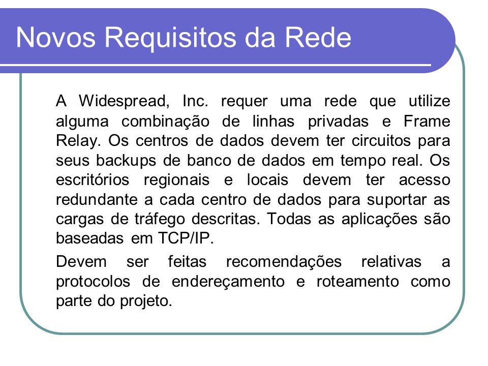 Novos Requisitos da Rede A Widespread, Inc. requer uma rede que utilize alguma combinação de linhas privadas e Frame Relay. Os centros de dados devem