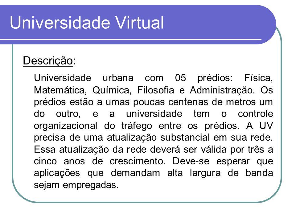 Universidade Virtual Descrição: Universidade urbana com 05 prédios: Física, Matemática, Química, Filosofia e Administração. Os prédios estão a umas po