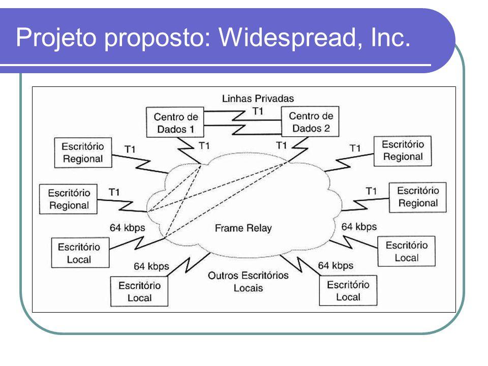 Projeto proposto: Widespread, Inc.