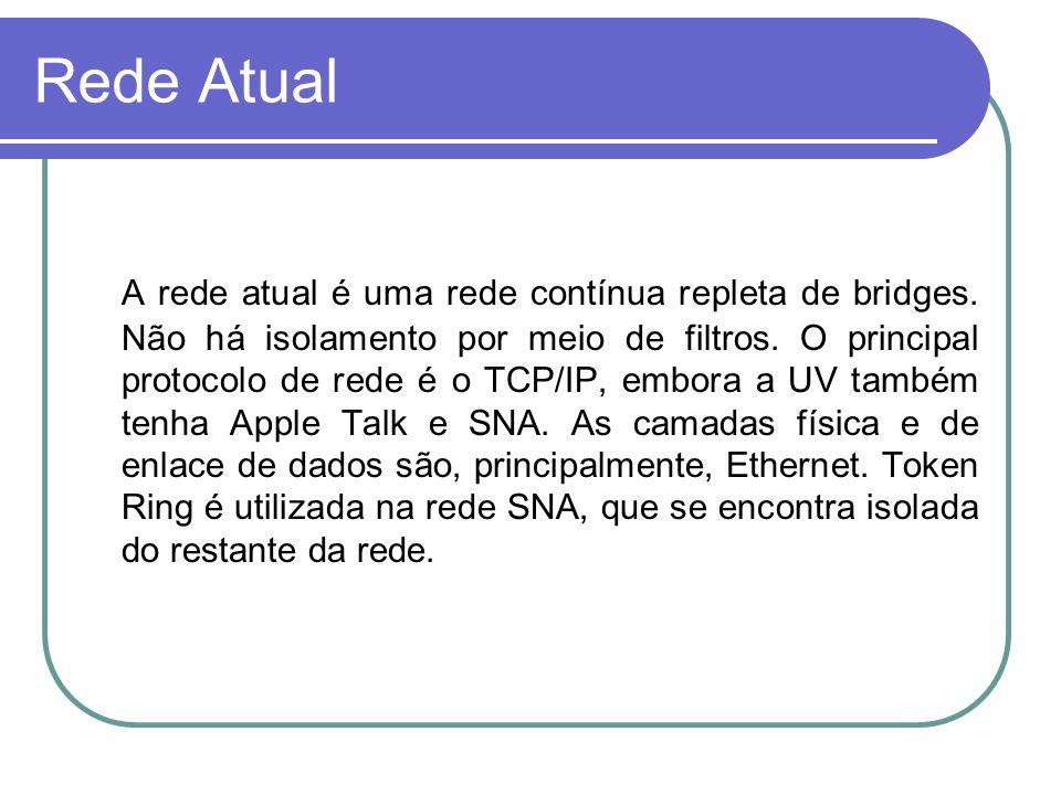 Rede Atual A rede atual é uma rede contínua repleta de bridges. Não há isolamento por meio de filtros. O principal protocolo de rede é o TCP/IP, embor