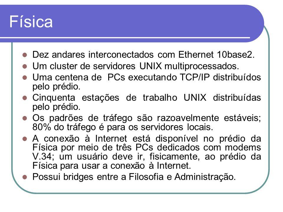 Física Dez andares interconectados com Ethernet 10base2. Um cluster de servidores UNIX multiprocessados. Uma centena de PCs executando TCP/IP distribu