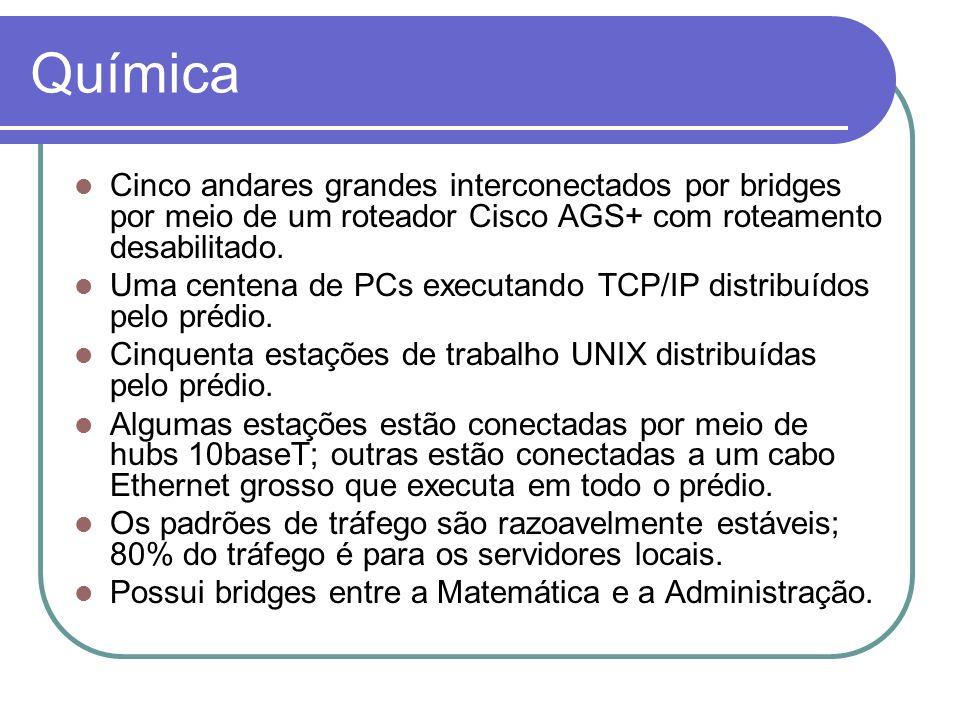 Química Cinco andares grandes interconectados por bridges por meio de um roteador Cisco AGS+ com roteamento desabilitado. Uma centena de PCs executand