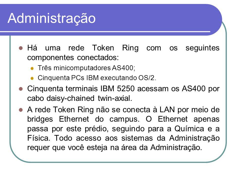 Administração Há uma rede Token Ring com os seguintes componentes conectados: Três minicomputadores AS400; Cinquenta PCs IBM executando OS/2. Cinquent