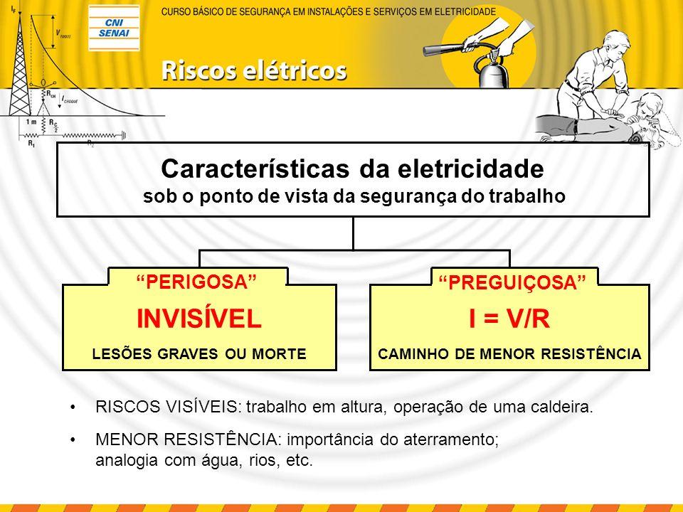 RISCOS VISÍVEIS: trabalho em altura, operação de uma caldeira. MENOR RESISTÊNCIA: importância do aterramento; analogia com água, rios, etc. Caracterís
