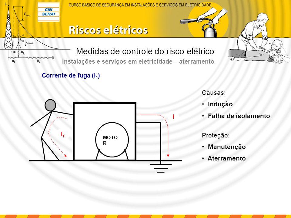 Instalações e serviços em eletricidade – aterramento Causas: Indução Falha de isolamento Proteção: Manutenção Aterramento Corrente de fuga (l 1 ) Medi
