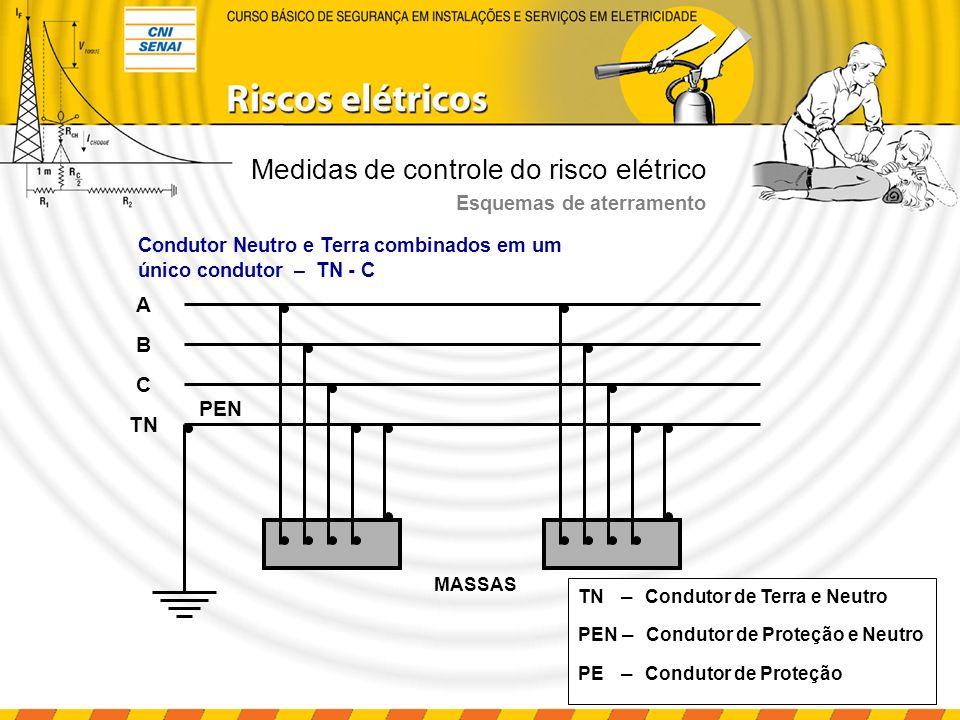 Medidas de controle do risco elétrico Esquemas de aterramento TN – Condutor de Terra e Neutro PEN – Condutor de Proteção e Neutro PE – Condutor de Pro