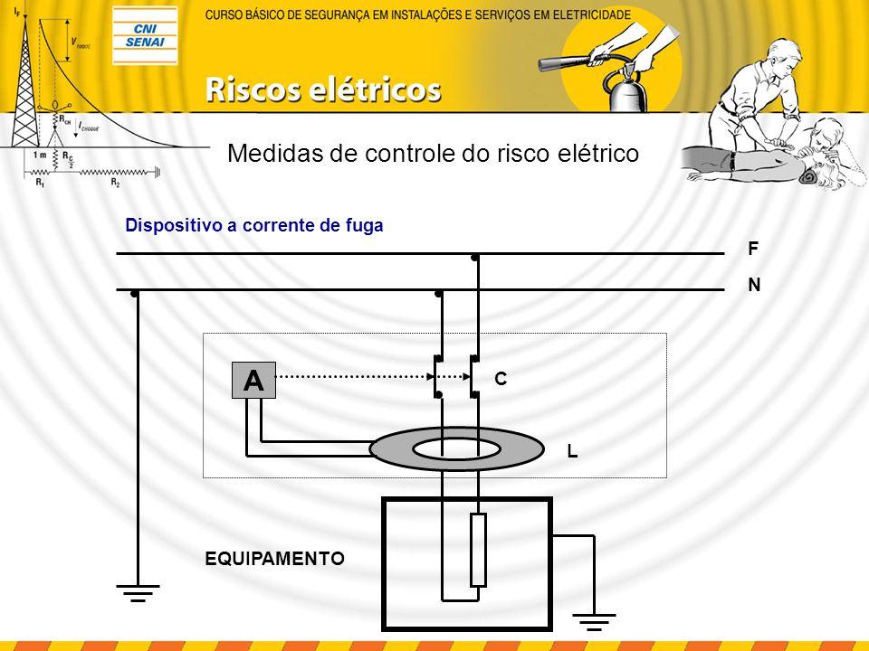 Dispositivo a corrente de fuga Medidas de controle do risco elétrico A C L N F EQUIPAMENTO