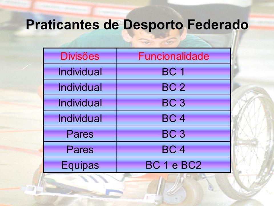 Praticantes de Desporto Federado DivisõesFuncionalidade IndividualBC 1 IndividualBC 2 IndividualBC 3 IndividualBC 4 ParesBC 3 ParesBC 4 EquipasBC 1 e BC2