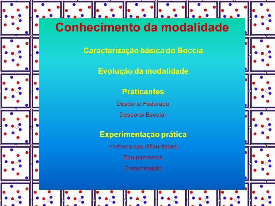 Conhecimento da modalidade Caracterização básica do Boccia Evolução da modalidade Praticantes Desporto Federado Desporto Escolar Experimentação prática Vivência das dificuldades Equipamentos Comunicação
