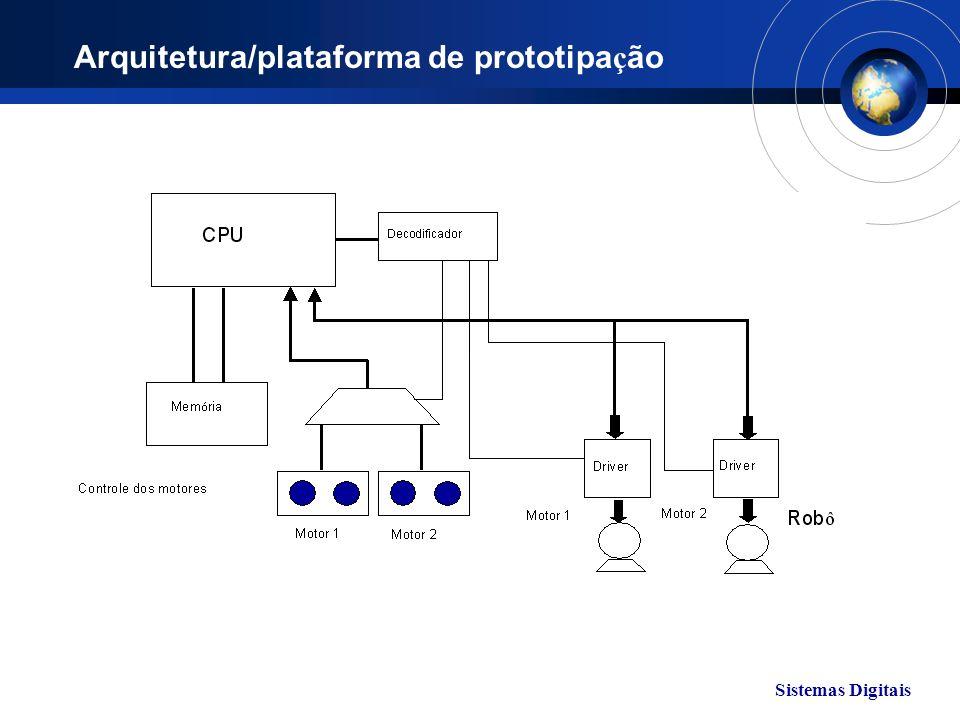 Sistemas Digitais Arquitetura/plataforma de prototipa ç ão