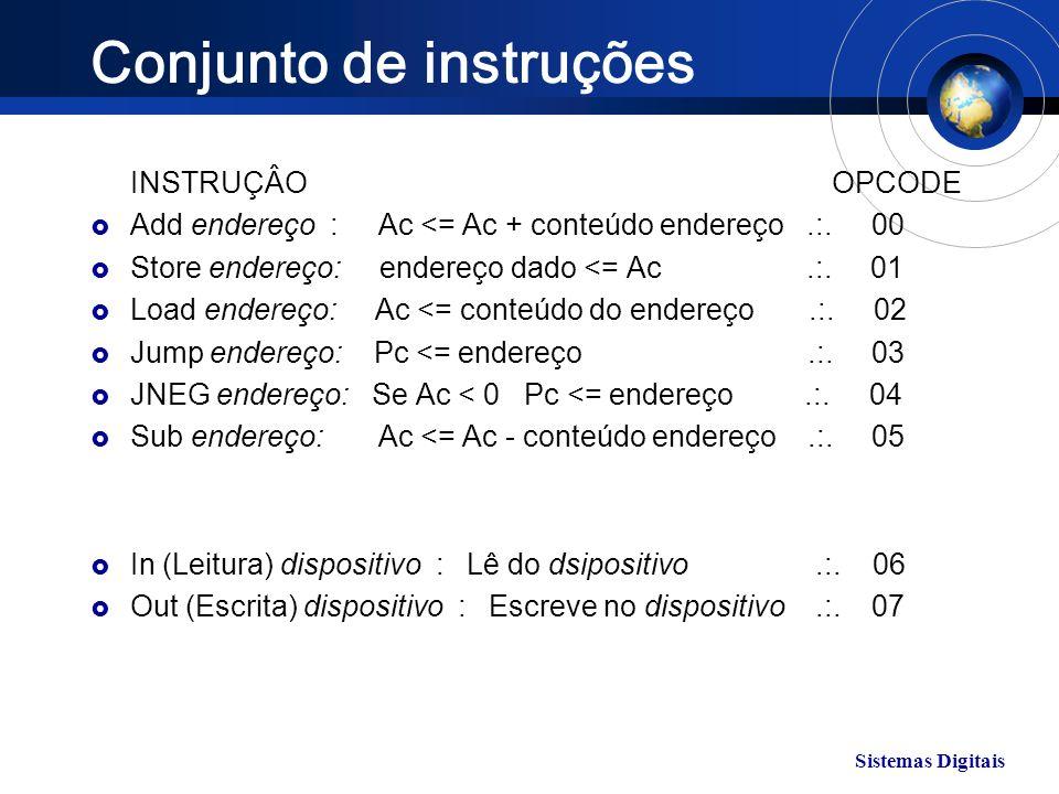 Sistemas Digitais Conjunto de instruções INSTRUÇÂOOPCODE Add endereço : Ac <= Ac + conteúdo endereço.:. 00 Store endereço: endereço dado <= Ac.:. 01 L
