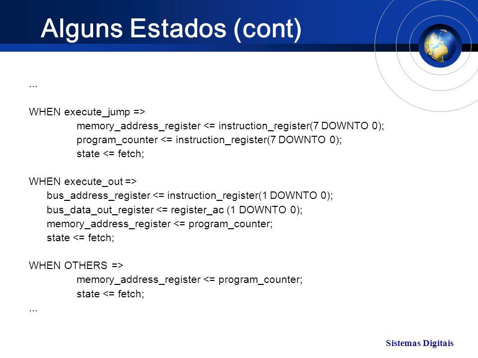 Sistemas Digitais Alguns Estados (cont)... WHEN execute_jump => memory_address_register <= instruction_register(7 DOWNTO 0); program_counter <= instru