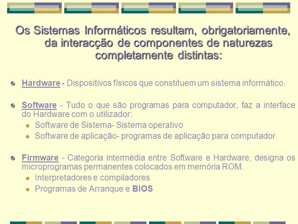 Os Sistemas Informáticos resultam, obrigatoriamente, da interacção de componentes de naturezas completamente distintas: Hardware - Dispositivos físico