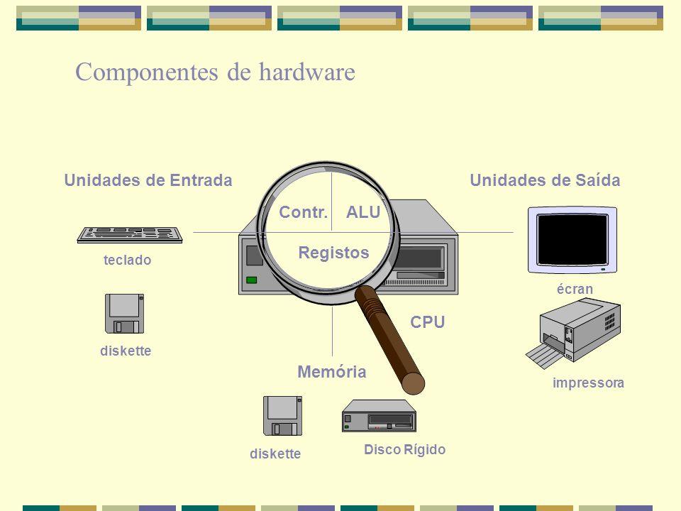 Componentes de hardware Unidades de EntradaUnidades de Saída teclado diskette écran impressora CPU Memória Disco Rígido Contr.ALU Registos diskette