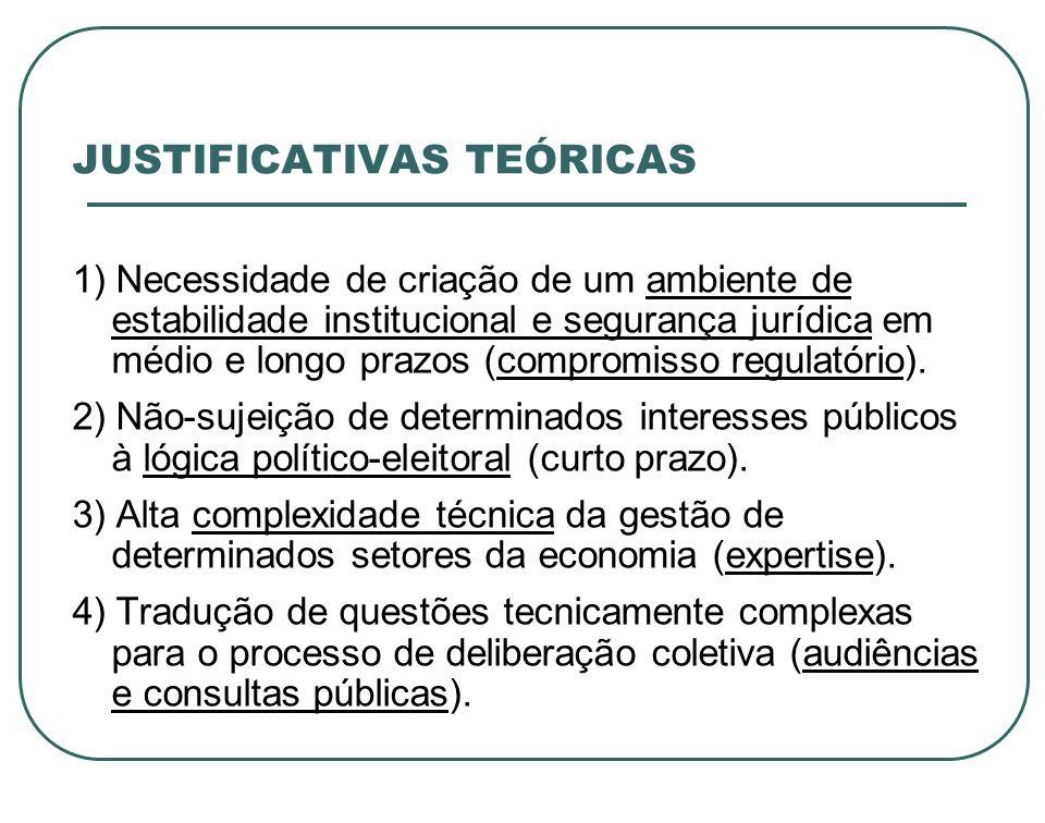 JUSTIFICATIVAS TEÓRICAS 1) Necessidade de criação de um ambiente de estabilidade institucional e segurança jurídica em médio e longo prazos (compromis