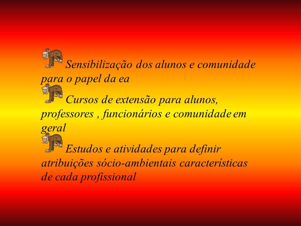 Sensibilização dos alunos e comunidade para o papel da ea Cursos de extensão para alunos, professores, funcionários e comunidade em geral Estudos e atividades para definir atribuições sócio-ambientais características de cada profissional