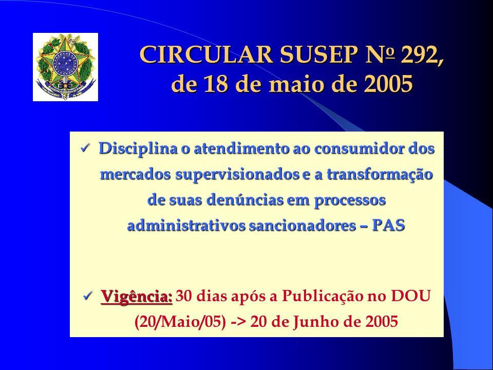 CIRCULAR SUSEP N o 292, de 18 de maio de 2005 Disciplina o atendimento ao consumidor dos mercados supervisionados e a transformação de suas denúncias