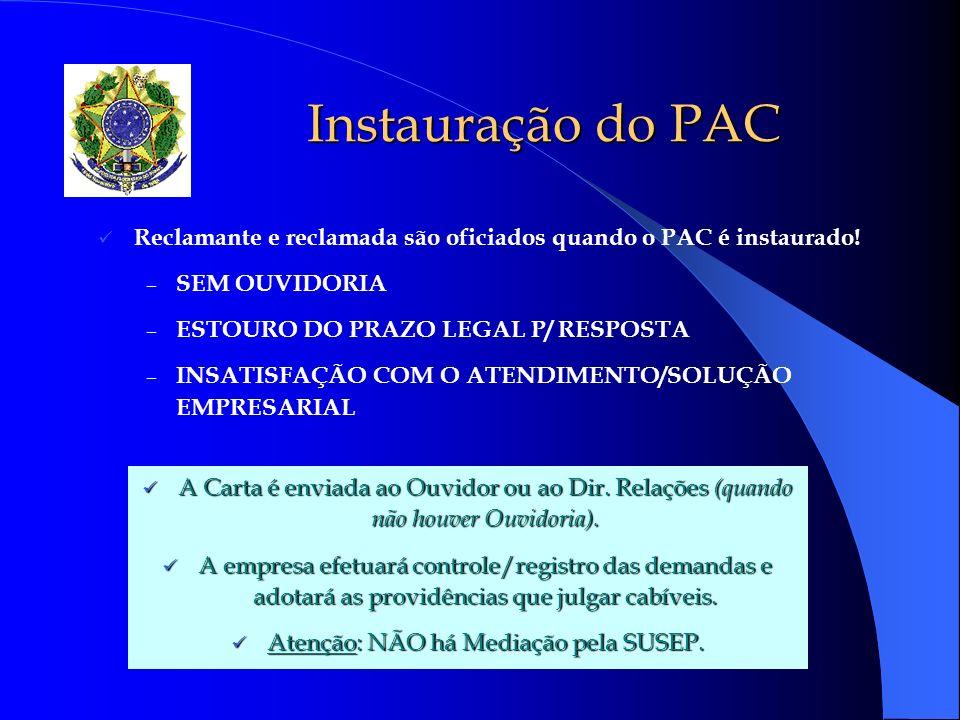 Instauração do PAC Reclamante e reclamada são oficiados quando o PAC é instaurado! – SEM OUVIDORIA – ESTOURO DO PRAZO LEGAL P/ RESPOSTA – INSATISFAÇÃO