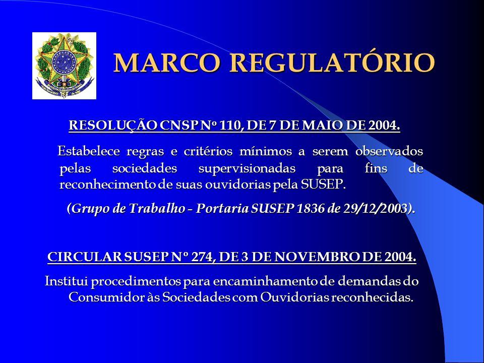 MARCO REGULATÓRIO RESOLUÇÃO CNSP N o 110, DE 7 DE MAIO DE 2004. Estabelece regras e critérios mínimos a serem observados pelas sociedades supervisiona