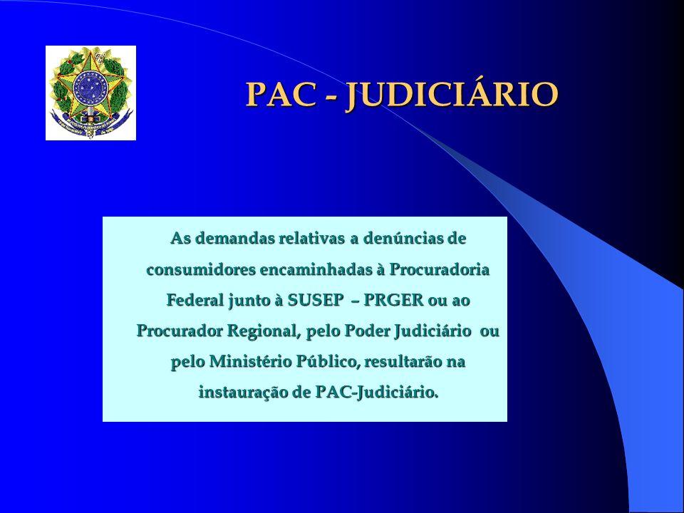 PAC - JUDICIÁRIO As demandas relativas a denúncias de consumidores encaminhadas à Procuradoria Federal junto à SUSEP – PRGER ou ao Procurador Regional