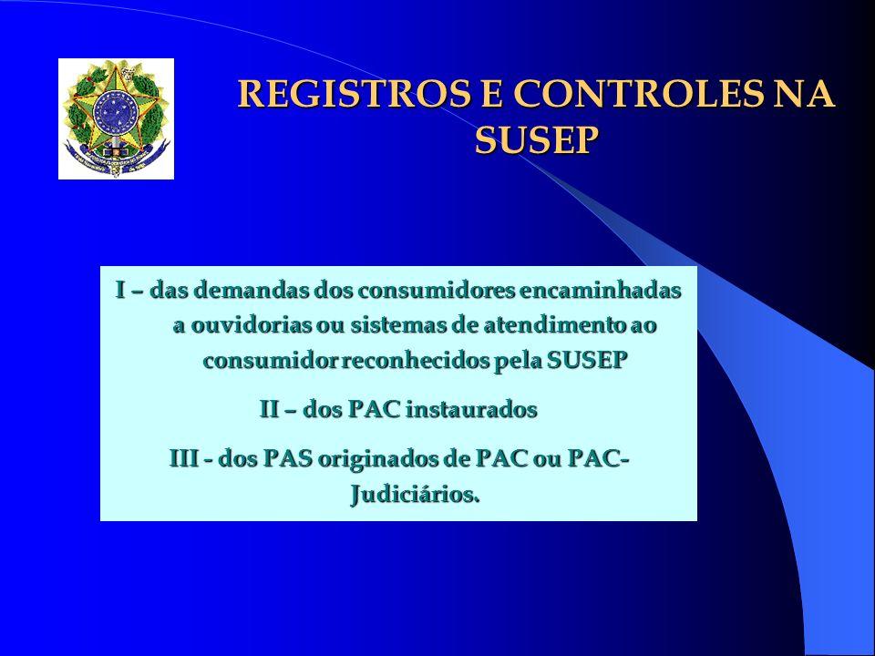 REGISTROS E CONTROLES NA SUSEP I – das demandas dos consumidores encaminhadas a ouvidorias ou sistemas de atendimento ao consumidor reconhecidos pela