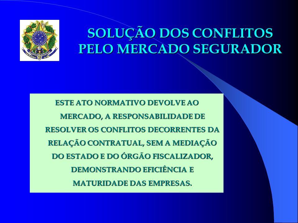 SOLUÇÃO DOS CONFLITOS PELO MERCADO SEGURADOR ESTE ATO NORMATIVO DEVOLVE AO MERCADO, A RESPONSABILIDADE DE RESOLVER OS CONFLITOS DECORRENTES DA RELAÇÃO