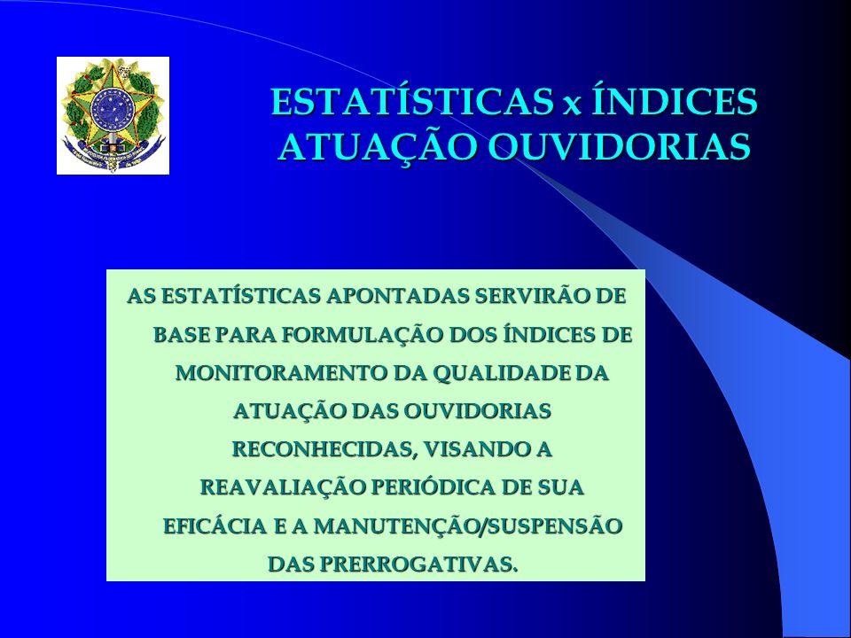 ESTATÍSTICAS x ÍNDICES ATUAÇÃO OUVIDORIAS AS ESTATÍSTICAS APONTADAS SERVIRÃO DE BASE PARA FORMULAÇÃO DOS ÍNDICES DE MONITORAMENTO DA QUALIDADE DA ATUA