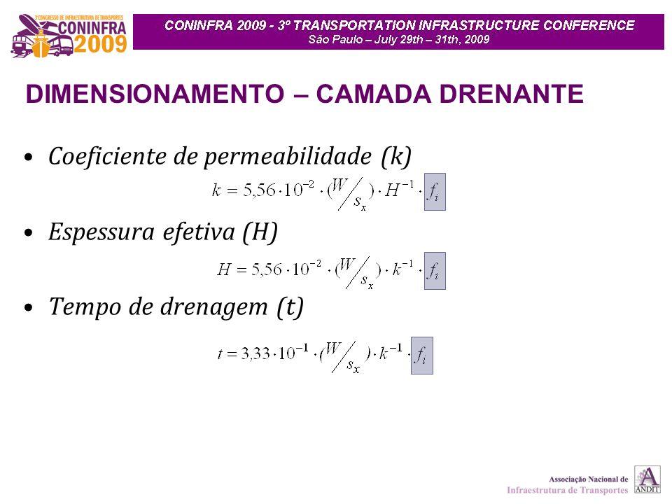 DIMENSIONAMENTO – CAMADA DRENANTE Coeficiente de permeabilidade (k) Espessura efetiva (H) Tempo de drenagem (t)