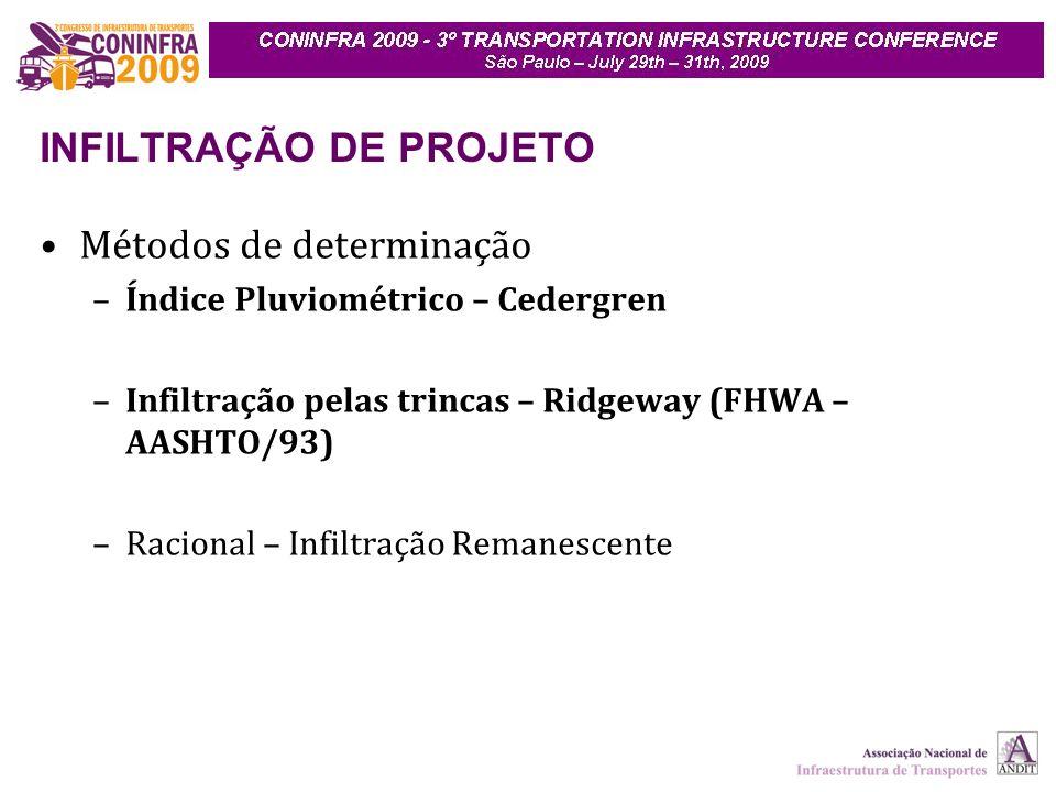 INFILTRAÇÃO DE PROJETO Métodos de determinação –Índice Pluviométrico – Cedergren –Infiltração pelas trincas – Ridgeway (FHWA – AASHTO/93) –Racional – Infiltração Remanescente