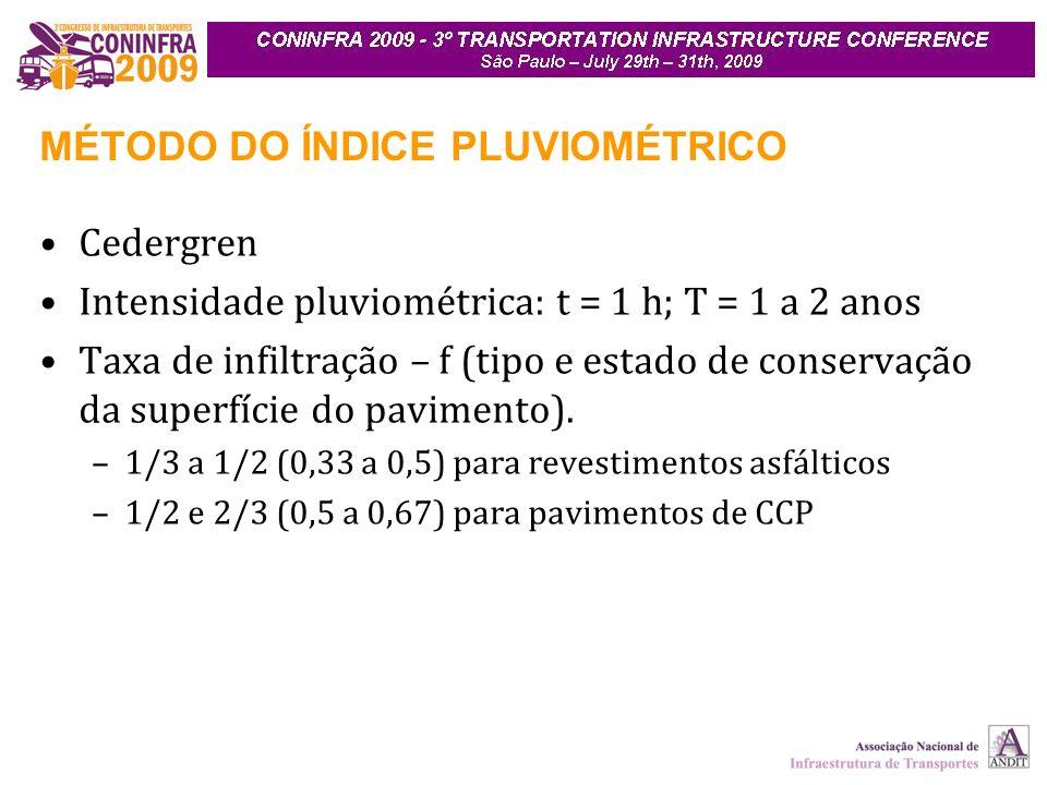 MÉTODO DO ÍNDICE PLUVIOMÉTRICO Cedergren Intensidade pluviométrica: t = 1 h; T = 1 a 2 anos Taxa de infiltração – f (tipo e estado de conservação da superfície do pavimento).