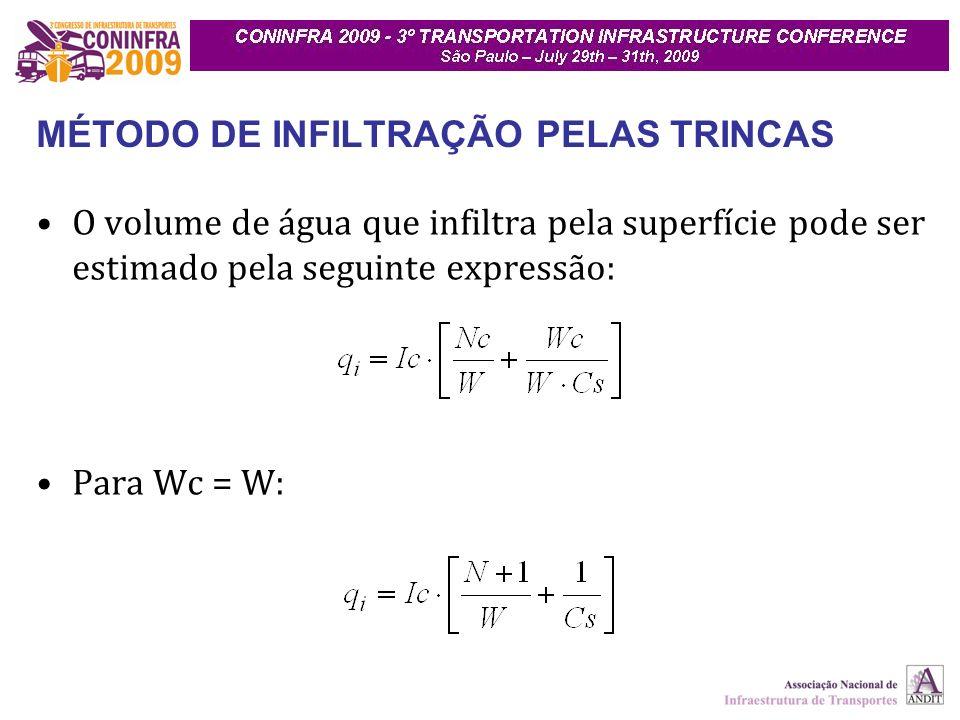 O volume de água que infiltra pela superfície pode ser estimado pela seguinte expressão: Para Wc = W: