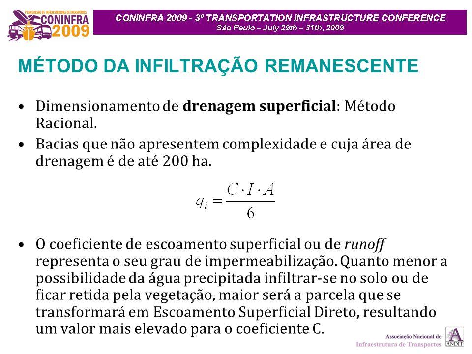 MÉTODO DA INFILTRAÇÃO REMANESCENTE Dimensionamento de drenagem superficial: Método Racional.