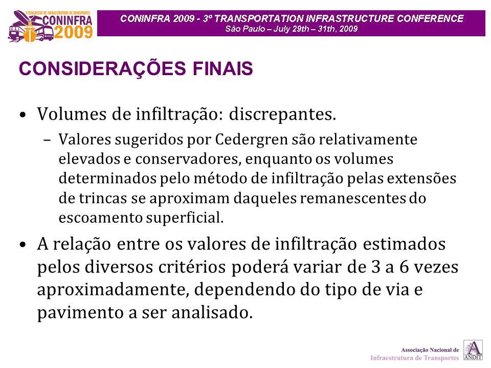 CONSIDERAÇÕES FINAIS Volumes de infiltração: discrepantes.