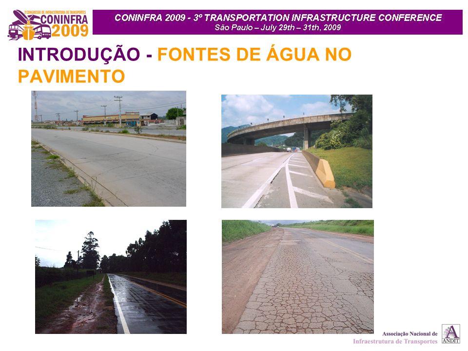 INTRODUÇÃO - FONTES DE ÁGUA NO PAVIMENTO
