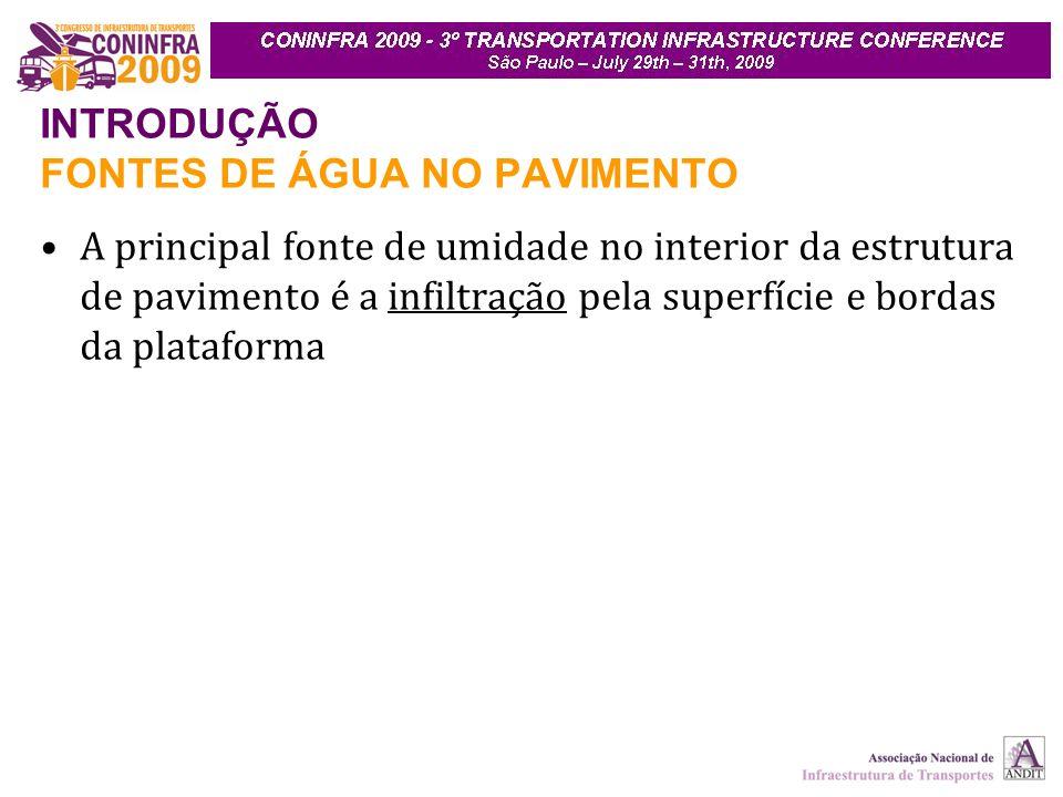 INTRODUÇÃO FONTES DE ÁGUA NO PAVIMENTO A principal fonte de umidade no interior da estrutura de pavimento é a infiltração pela superfície e bordas da plataforma