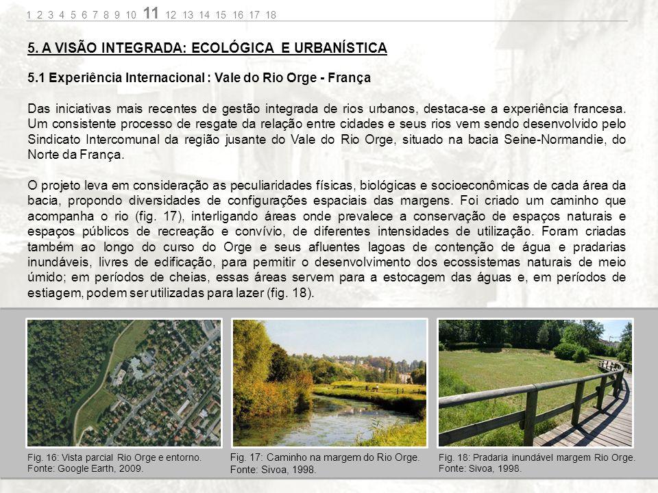 5.1 Experiência Internacional : Vale do Rio Orge - França Das iniciativas mais recentes de gestão integrada de rios urbanos, destaca-se a experiência francesa.