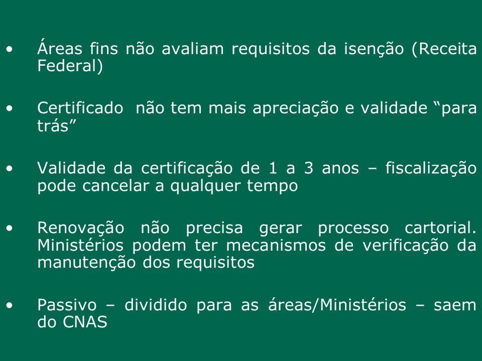 Áreas fins não avaliam requisitos da isenção (Receita Federal) Certificado não tem mais apreciação e validade para trás Validade da certificação de 1