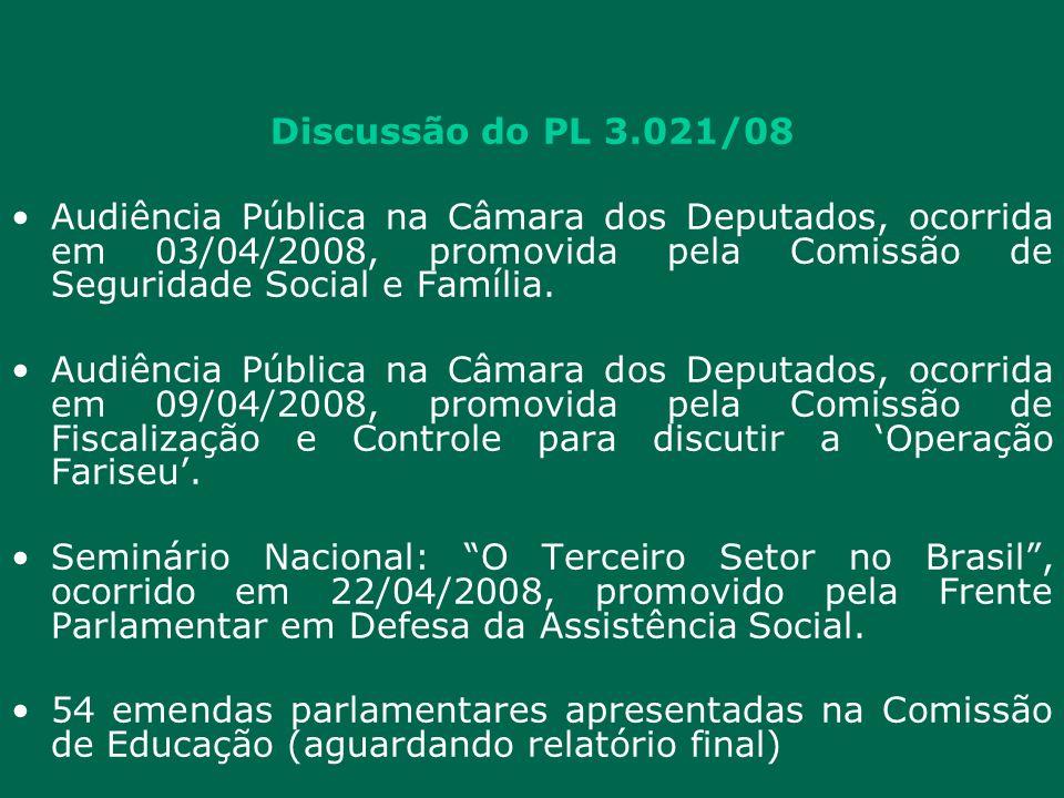 Discussão do PL 3.021/08 Audiência Pública na Câmara dos Deputados, ocorrida em 03/04/2008, promovida pela Comissão de Seguridade Social e Família. Au