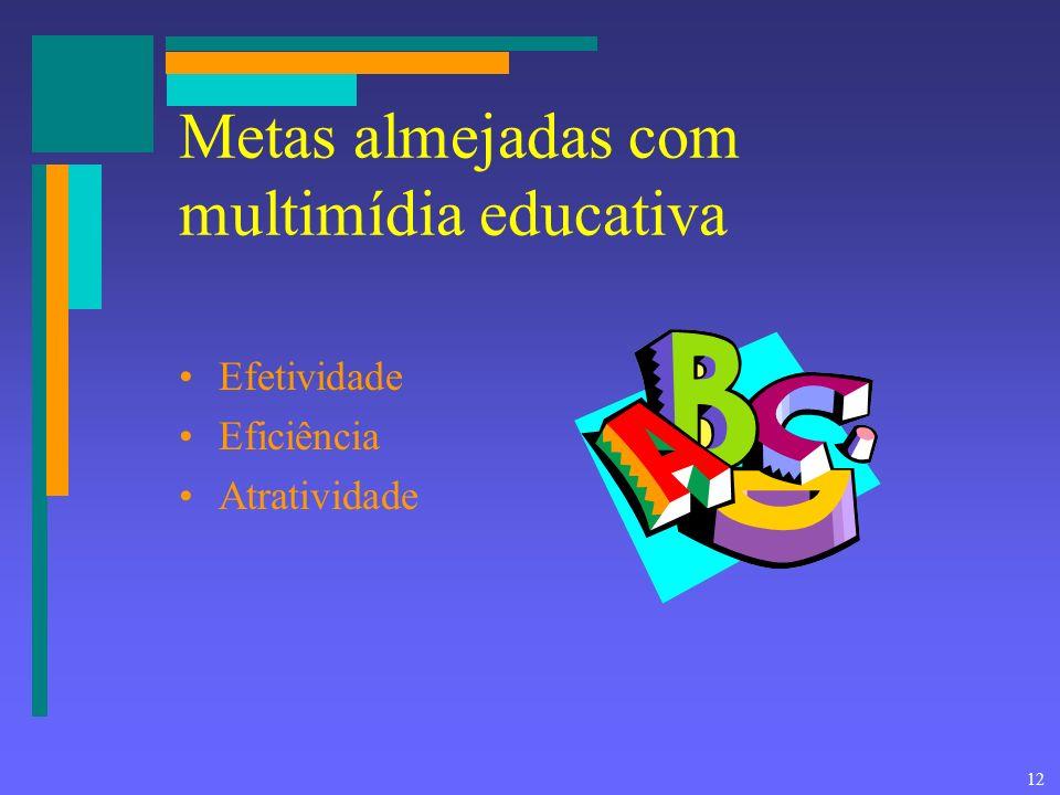 11 Como a multimídia é usada na educação ? Como acontece a aprendizagem? De que modo a multimídia pode afetar o processo de aprendizagem?