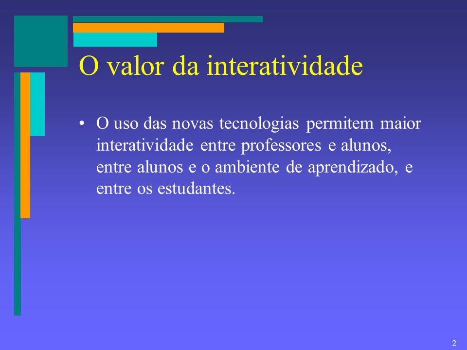 1 Liane Tarouco CINTED/UFRGS Apresentações interativas