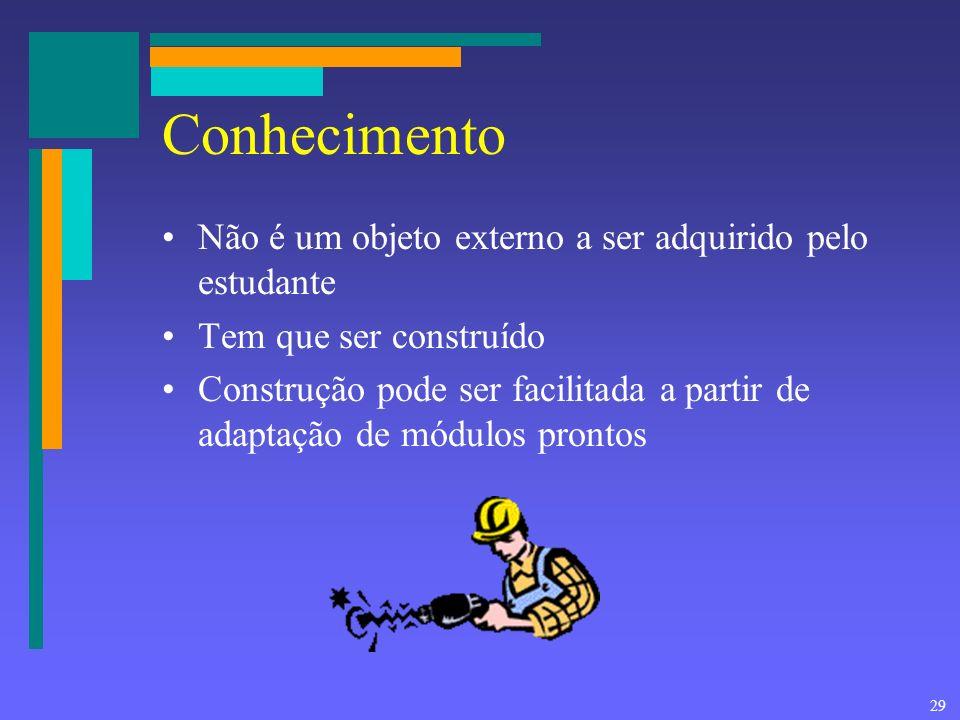 28 Alertas A numeração dos slides é feita por ordem de sua criação e é preciso verificar em qual slide foi criado para armazenar algum valor a ser pos