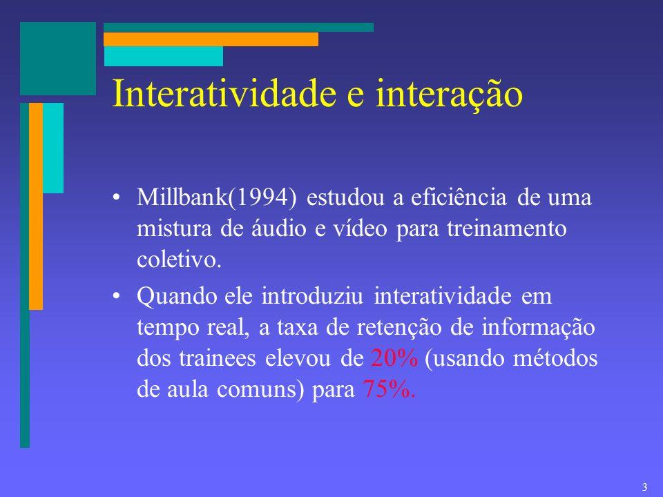 3 Interatividade e interação Millbank(1994) estudou a eficiência de uma mistura de áudio e vídeo para treinamento coletivo.